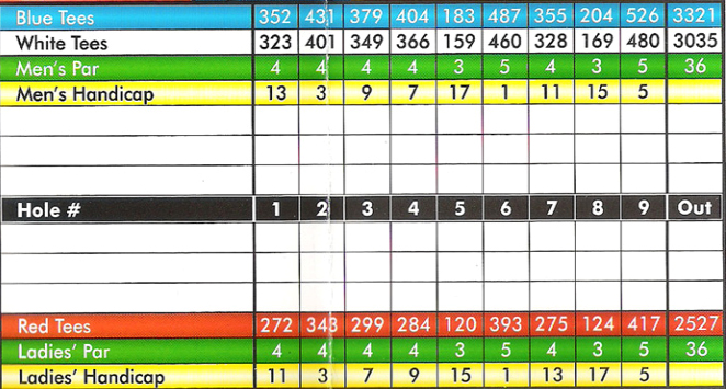 North_Bellingham_Golf_Course_scorecard1
