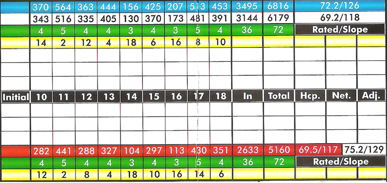 North_Bellingham_Golf_Course_scorecard2